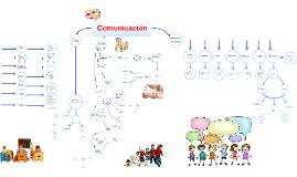 Fases de la comunicacion