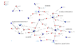 Expérimentation: le concept d'«évolution» chez Bergson