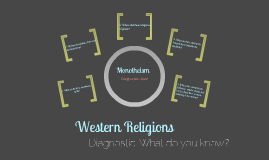 Western Religions and Monotheism