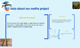 Our data about our maths project