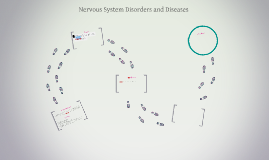Nervous System Disorders and Diseases