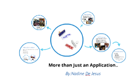 More than Just an Application..