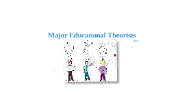 Copy of Major Educational Theorists