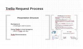 Trello Request Process