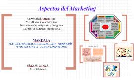 Aspectos del Marketing