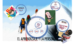 EL APRENDIZAJE DESDE LA PERSONA