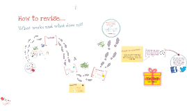 Psychology AS Revision lesson 3