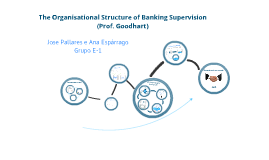 EISF - Organization of Bank Supervision