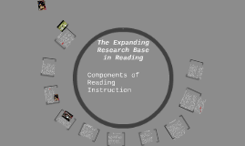 The Expanding Research Base in Reading