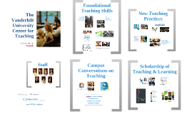 Copy of CFT Overview Summer 2014