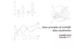 Basics of Scientific Visualization
