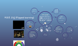 Copy of  거꾸로 교실 (Flipped learning)
