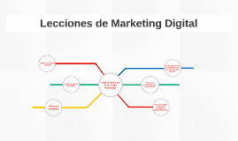 Lecciones de Marketing Digital