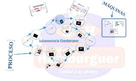 Salsamentaria Hamburguer
