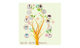 Copy of My Life - By Nicole Roberts