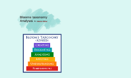 Copy of Blooms taxonomy Anylasis
