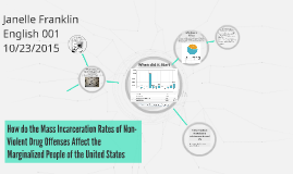 Mass Incarceration In the United States