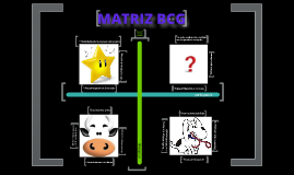 MATRIZ BCG-BOSTON CONSULTING GROUP