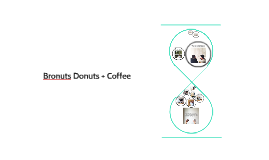 Bronuts Donuts + Coffee