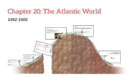 Chapter 20: The Atlantic World