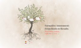 Formative Assessment:  From Roots to Results