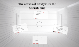 The affects of lifestyle on the Microbiome