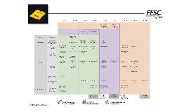 Copy of Plan de Estudio