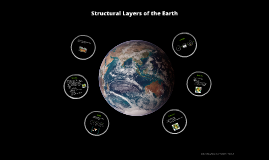 Structural Layers of the Earth