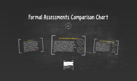 Copy of Formal Assessments