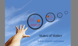 States of Matter (Recorded)