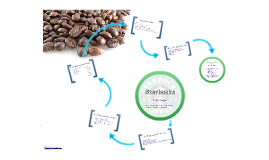 starbucks gap analysis I enjoy starbucks coffee  though the format differs greatly from the starbucks   will focus on for the remainder of this presentation is a content gap analysis.