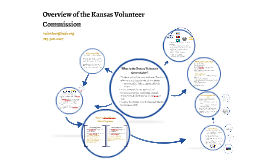 Overview of the Kansas Volunteer Commission-2014