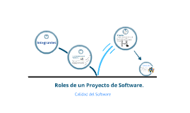 Copy of Roles de un Proyecto de Software - Rafa-
