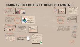 Copy of Copy of UNIDAD 5: CONTROL DEL AMBIENTE