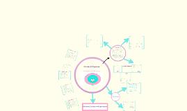 Copy of Cupcake Business plan