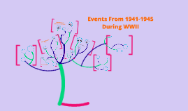Events From 1941-1945