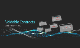 Voidable Contracts