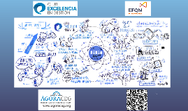 Modelo EFQM de Excelencia - Club Excelencia en Gestión V1.1