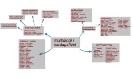 psykologi i vardagslivet