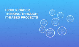 HIGHER ORDER THINKING THROUGH IT-BASED PROJECTS