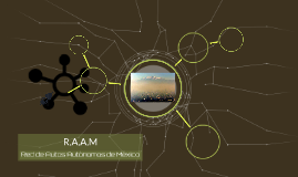 R.A.A.M