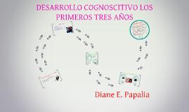 Copy of DESARROLLO COGNOSCITIVO LOS PRIMEROS TRES AÑOS