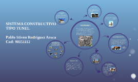 Copy of sistema constructivo tipo tunel