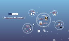 Lo sviluppo dei sistemi IT Consip