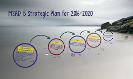 MSAD 15 Strategic Plan