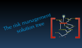 Copy of Risk Management Solution Tree