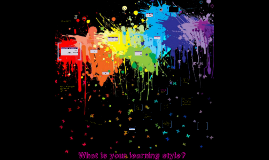 Copy of  What is your learning style?