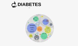 Copy of DIABETES