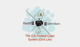 The U.S. Federal Court System (Civil Law)
