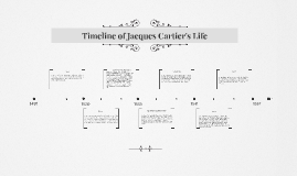 Jacques Cartier Timeline by Wasif Muhammad on Prezi